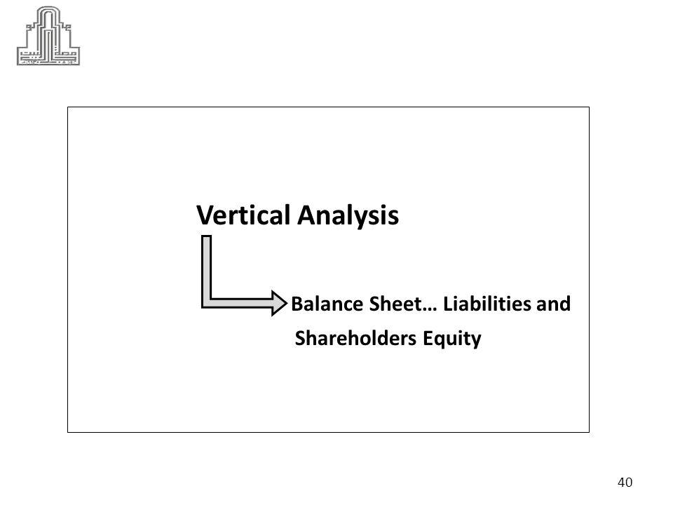 Balance Sheet… Liabilities and