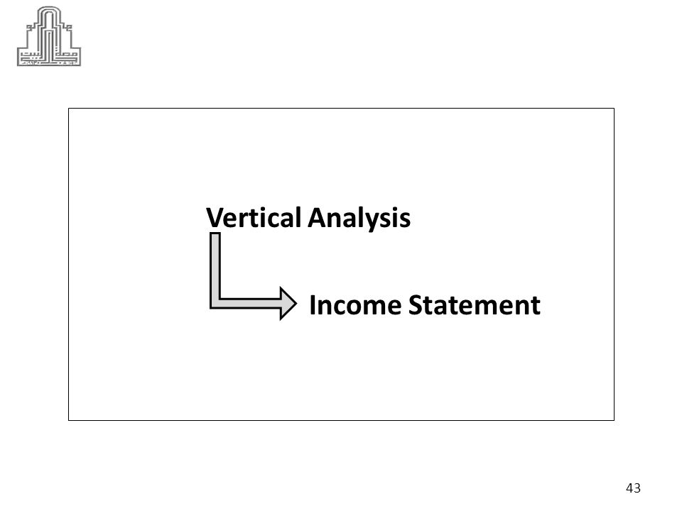 Vertical Analysis Income Statement