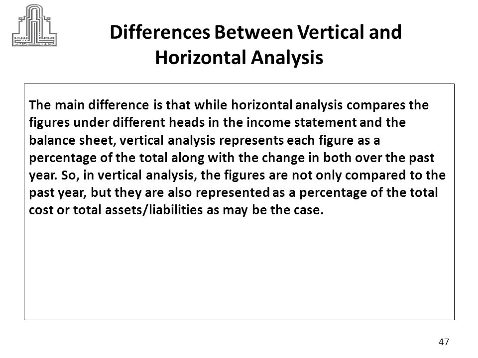 Differences Between Vertical and Horizontal Analysis
