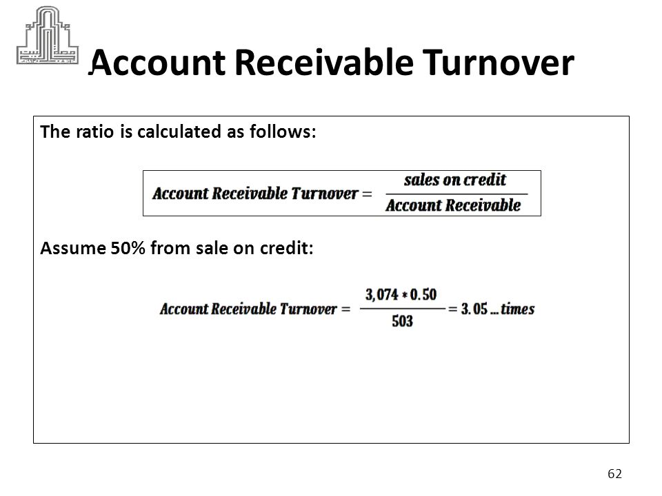 Account Receivable Turnover