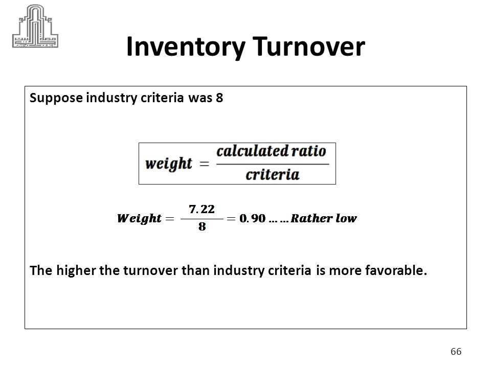 Inventory Turnover Suppose industry criteria was 8 The higher the turnover than industry criteria is more favorable.