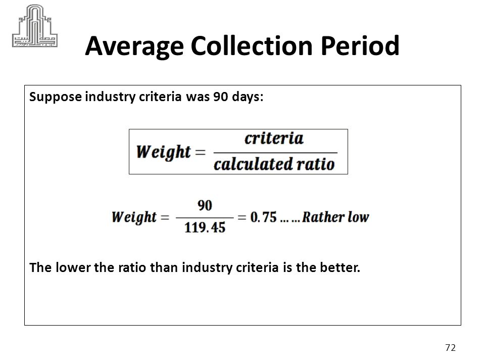Average Collection Period
