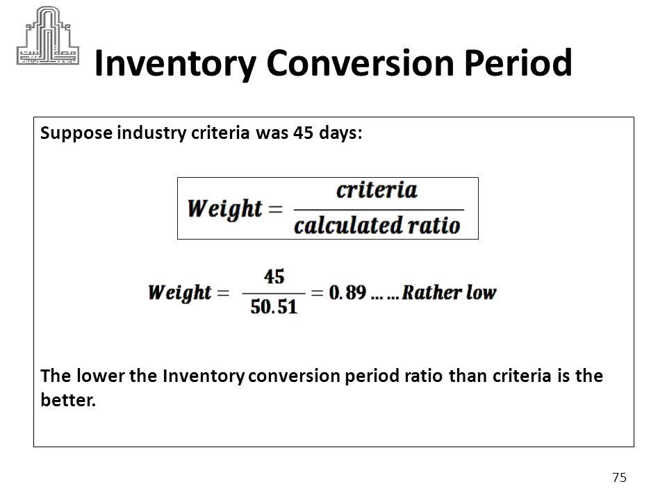 Inventory Conversion Period