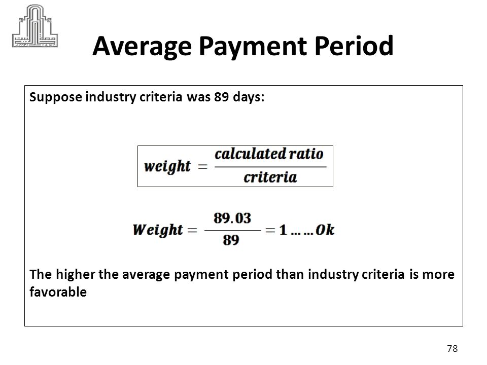 Average Payment Period