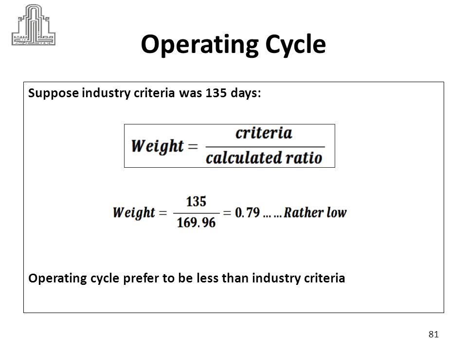 Operating Cycle Suppose industry criteria was 135 days: Operating cycle prefer to be less than industry criteria