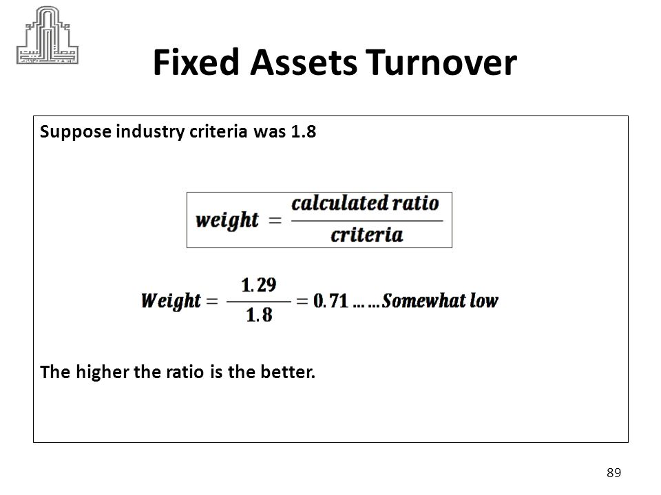 Fixed Assets Turnover Suppose industry criteria was 1.8 The higher the ratio is the better.