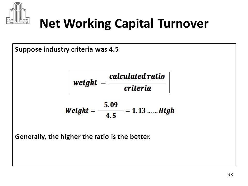 Net Working Capital Turnover
