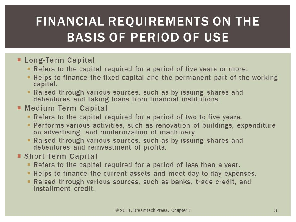 Financial Requirements on the Basis of Period of Use