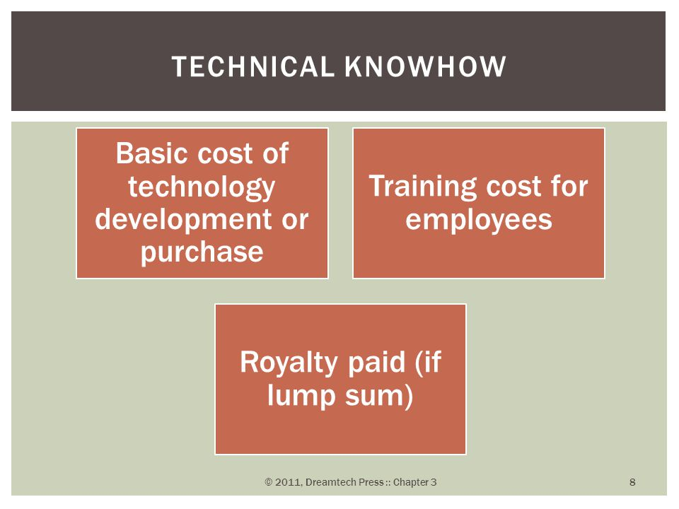 Basic cost of technology development or purchase