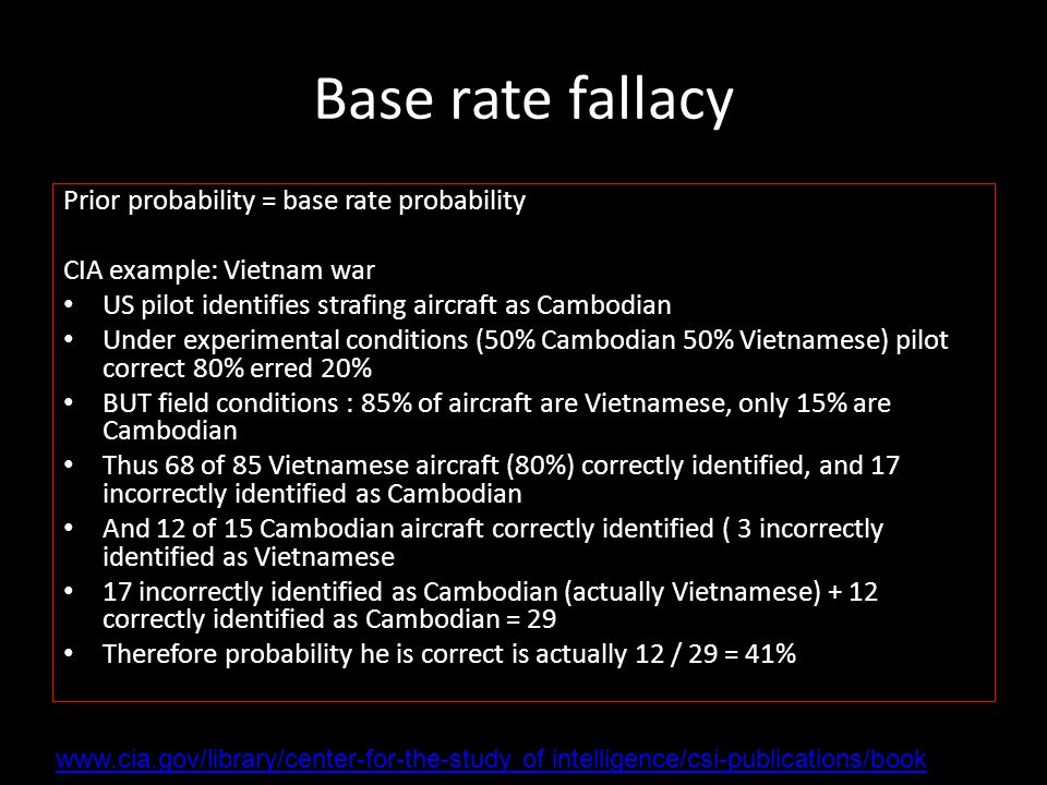 Base rate fallacy Prior probability = base rate probability