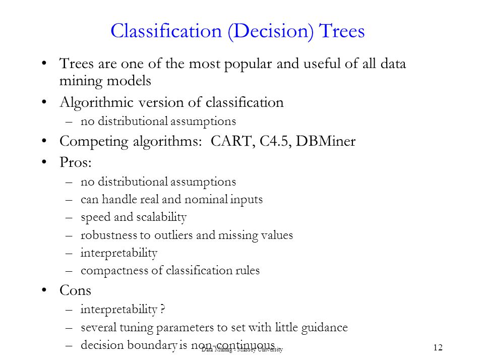 Classification (Decision) Trees