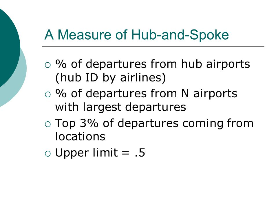 A Measure of Hub-and-Spoke