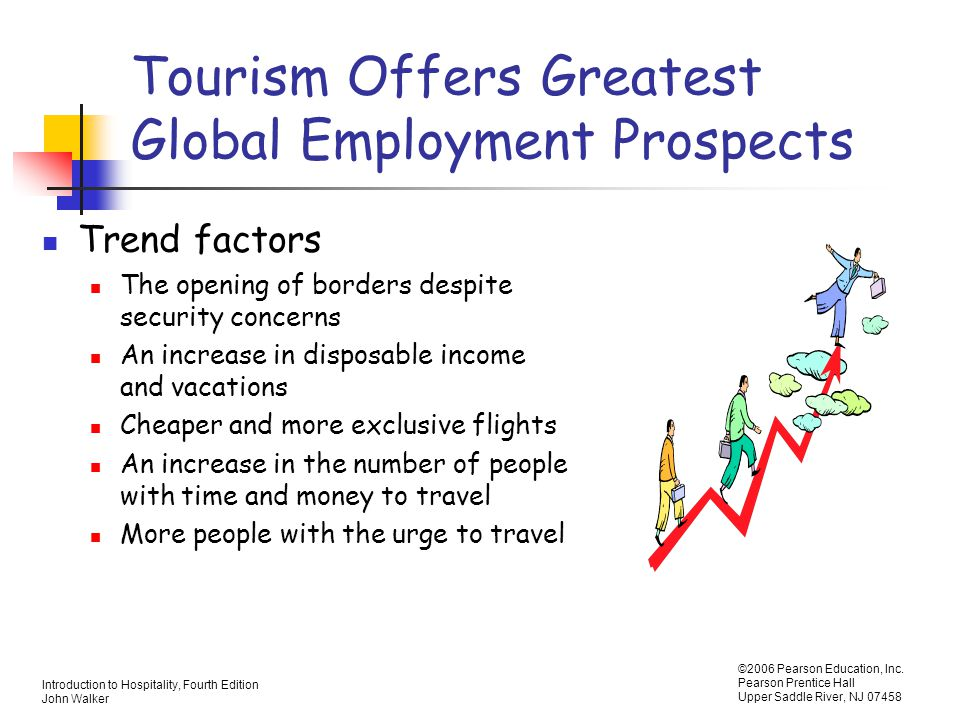 Tourism Offers Greatest Global Employment Prospects