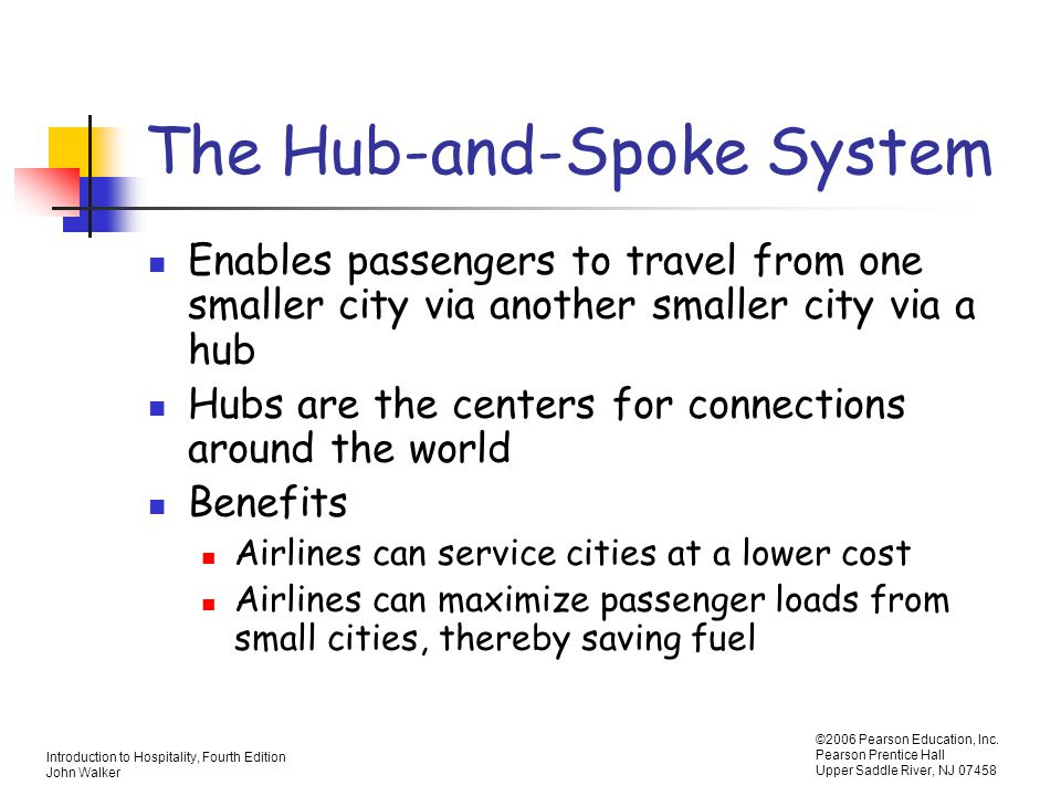 The Hub-and-Spoke System