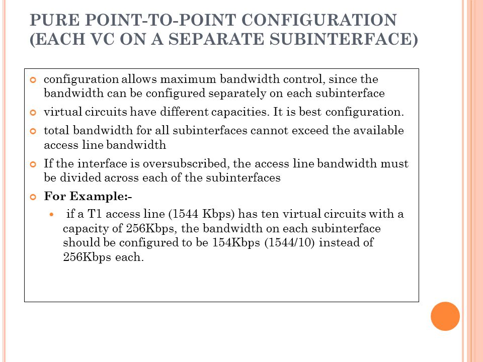 PURE POINT-TO-POINT CONFIGURATION (EACH VC ON A SEPARATE SUBINTERFACE)