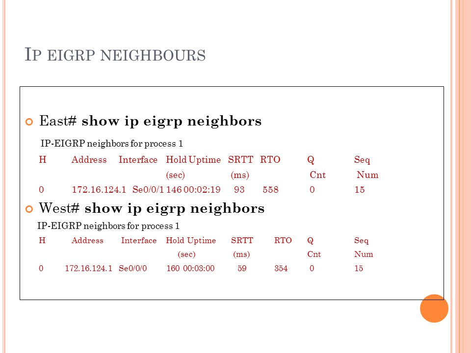 Ip eigrp neighbours East# show ip eigrp neighbors