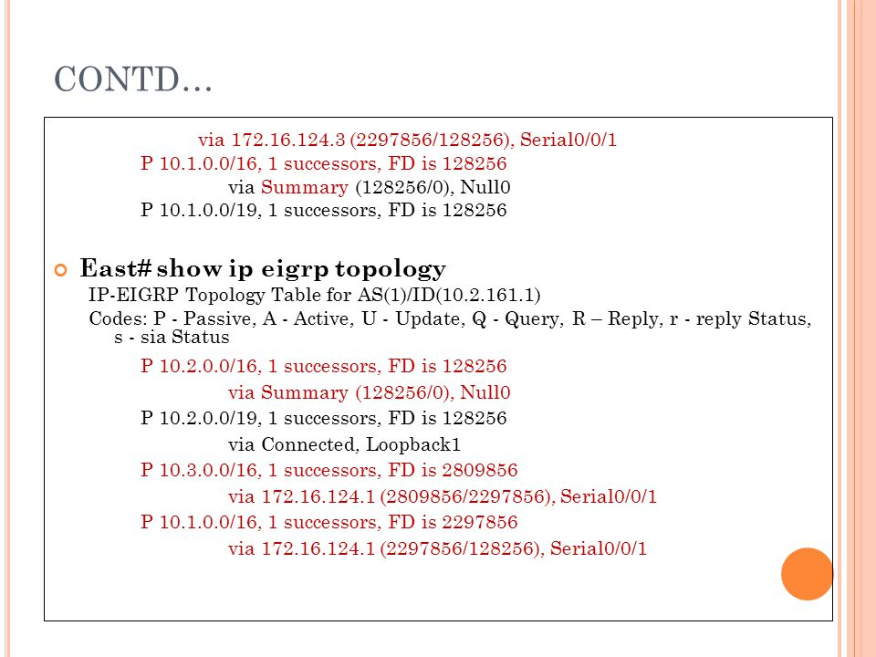 CONTD… East# show ip eigrp topology