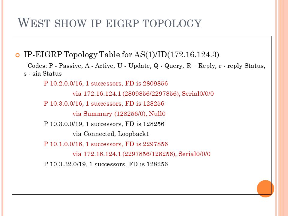 West show ip eigrp topology