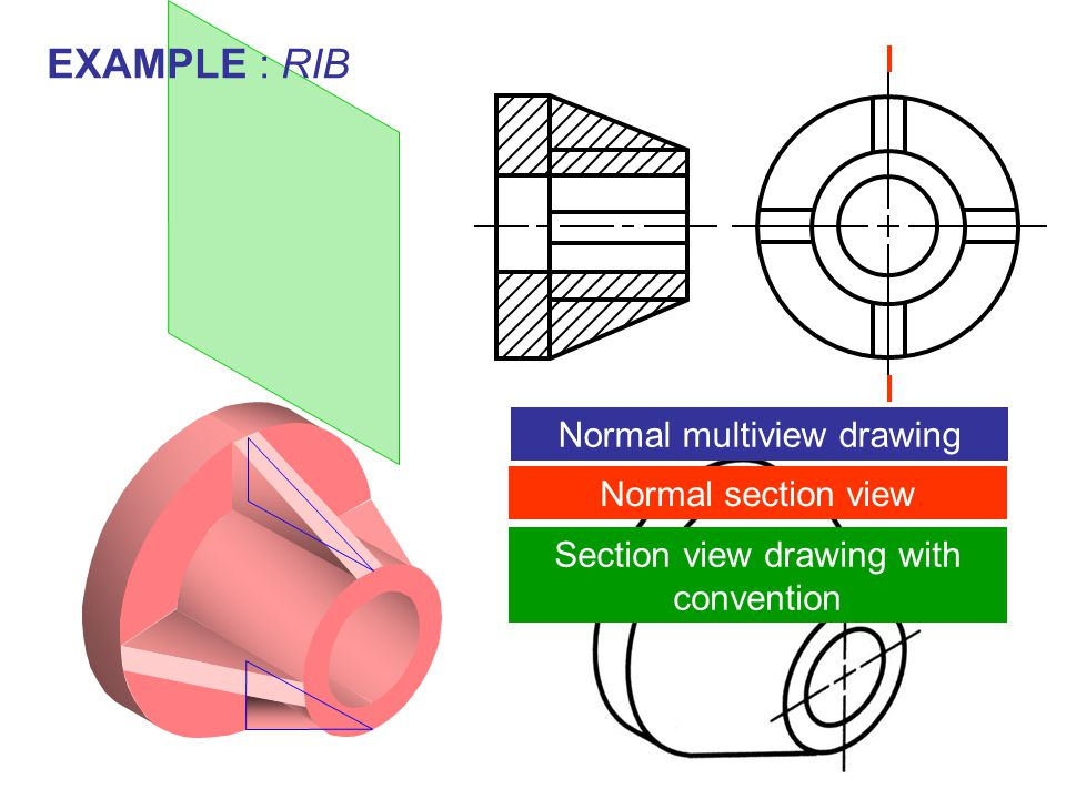 EXAMPLE : RIB Normal multiview drawing Normal section view