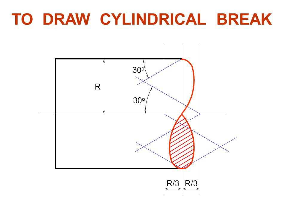 TO DRAW CYLINDRICAL BREAK