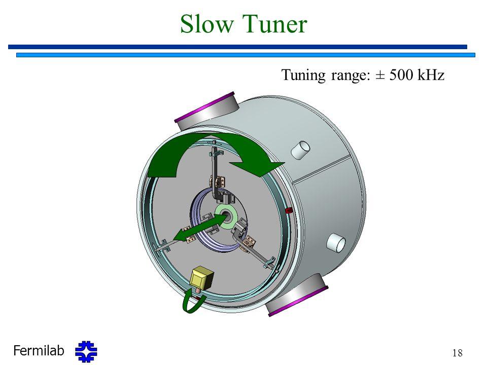 Slow Tuner Tuning range: ± 500 kHz