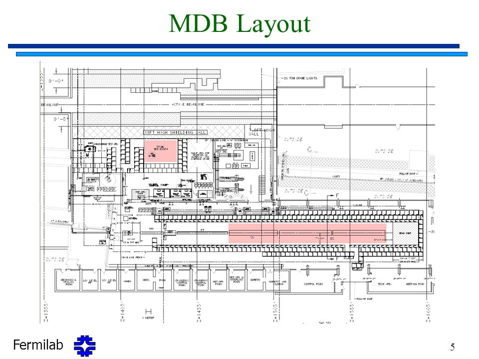 MDB Layout