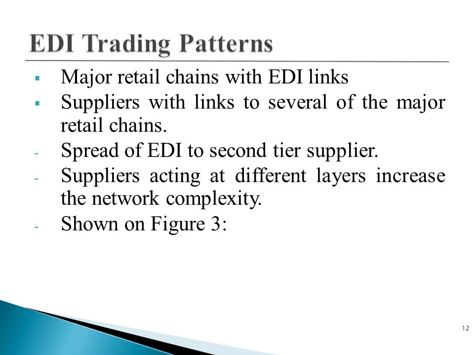 EDI Trading Patterns Major retail chains with EDI links