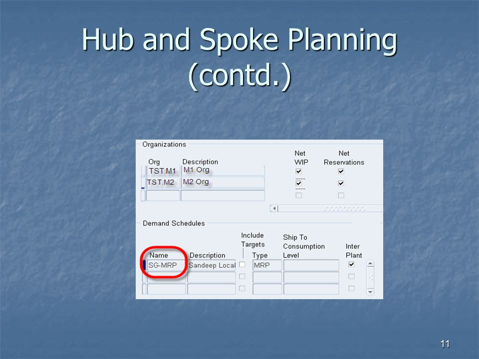 Hub and Spoke Planning (contd.)