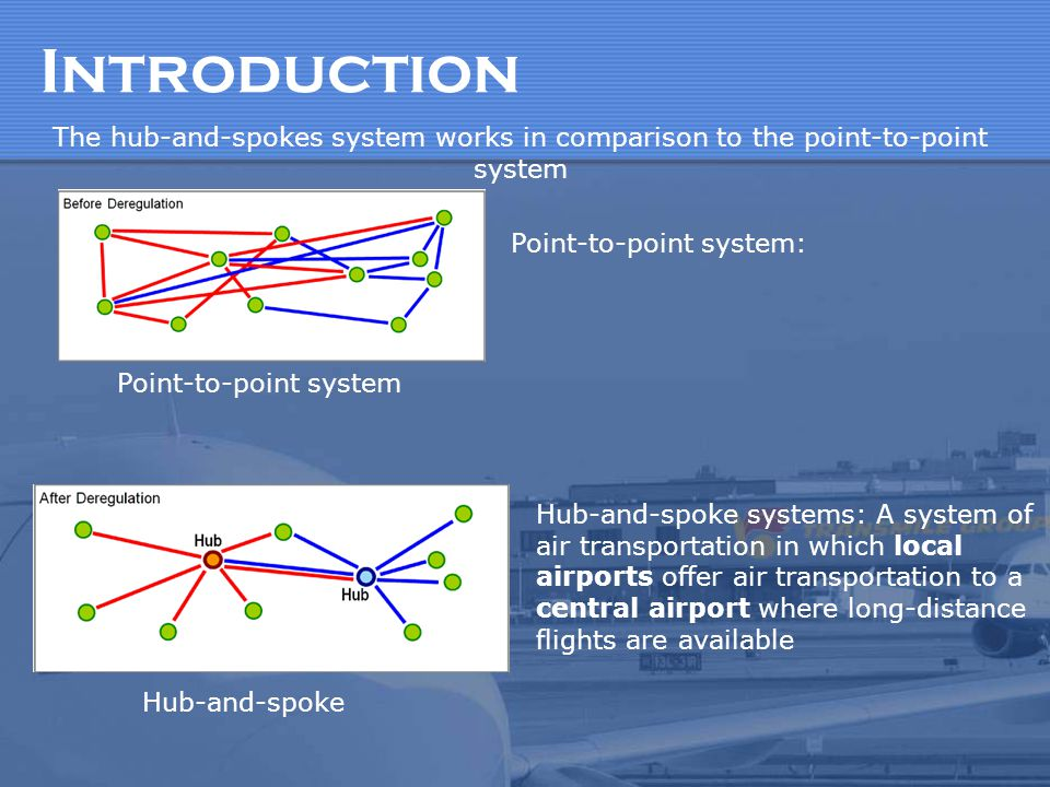 Introduction The hub-and-spokes system works in comparison to the point-to-point system. Point-to-point system: