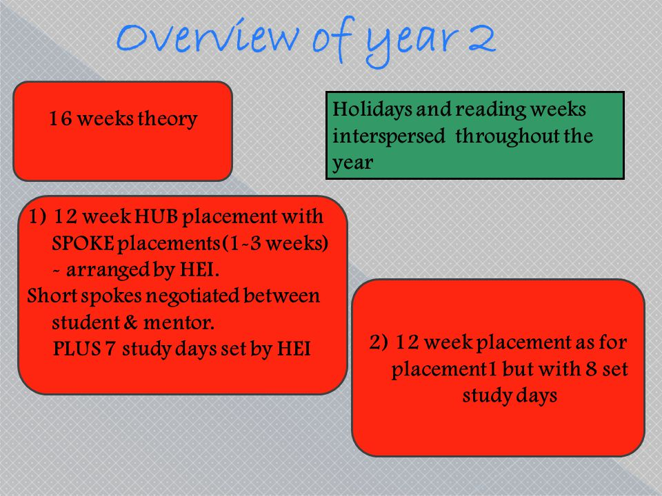 Overview of year 2 16 weeks theory Holidays and reading weeks