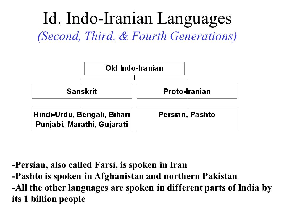 Id. Indo-Iranian Languages (Second, Third, & Fourth Generations)