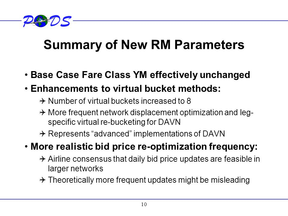 Summary of New RM Parameters