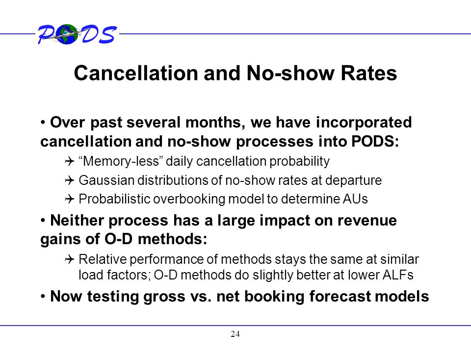 Cancellation and No-show Rates