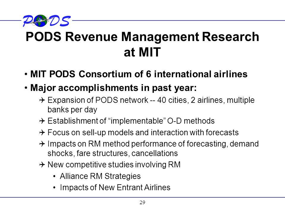 PODS Revenue Management Research at MIT