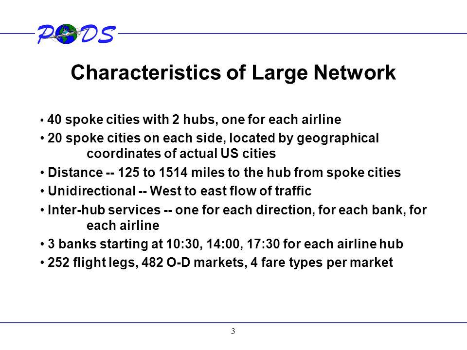 Characteristics of Large Network