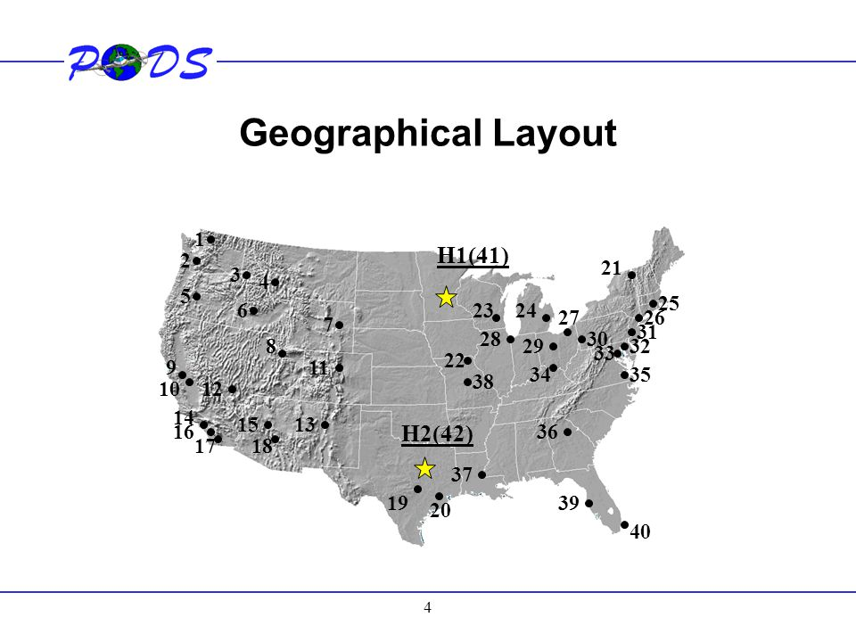 Geographical Layout H1(41) H2(42) 1 2 21 3 4 5 25 6 23 24 27 26 7 31