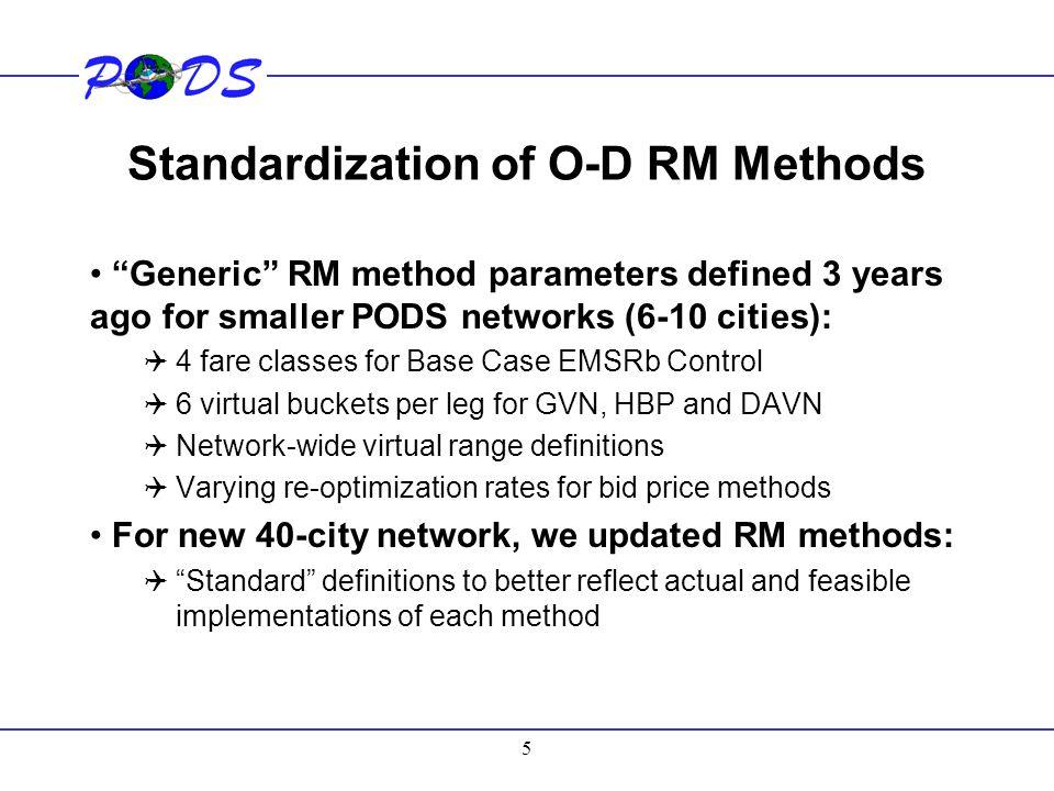 Standardization of O-D RM Methods