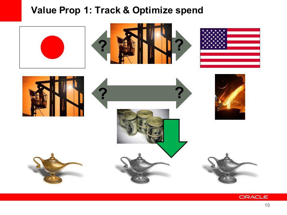 Value Prop 1: Track & Optimize spend