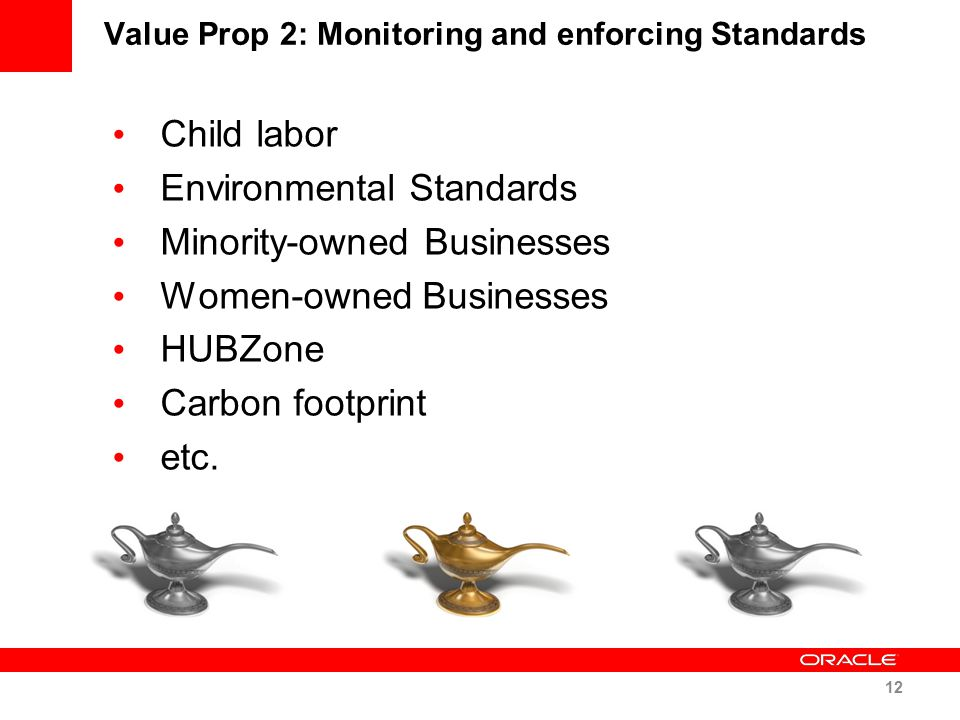 Value Prop 2: Monitoring and enforcing Standards