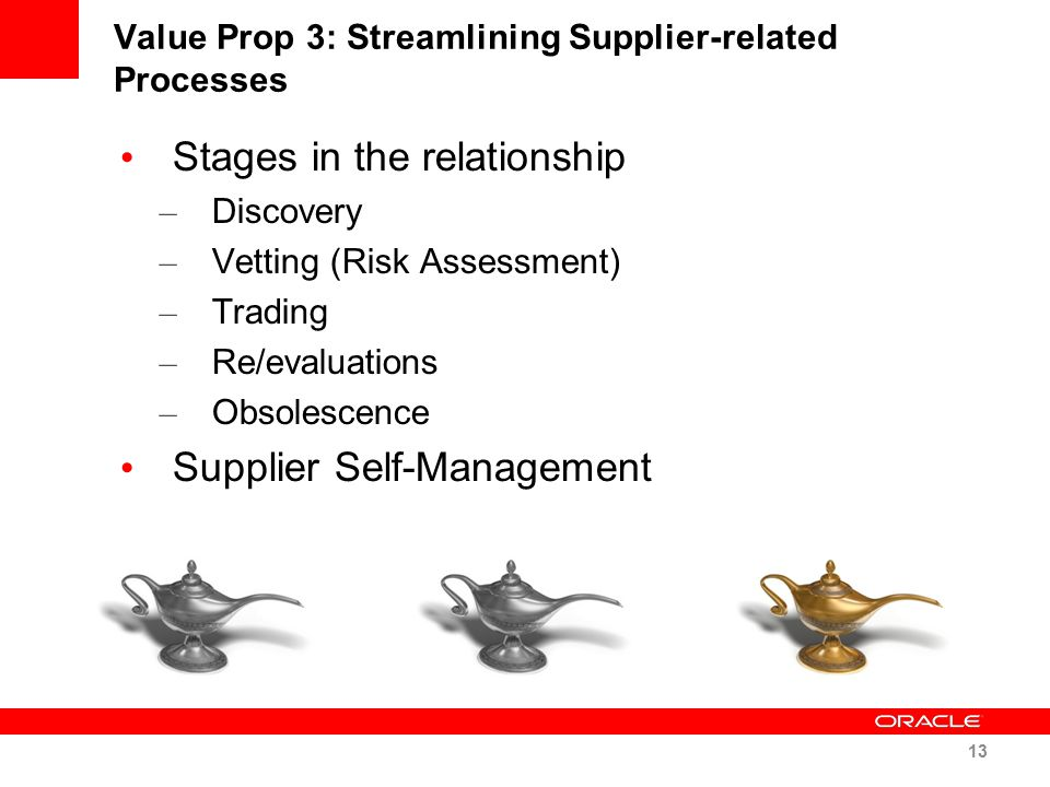Value Prop 3: Streamlining Supplier-related Processes