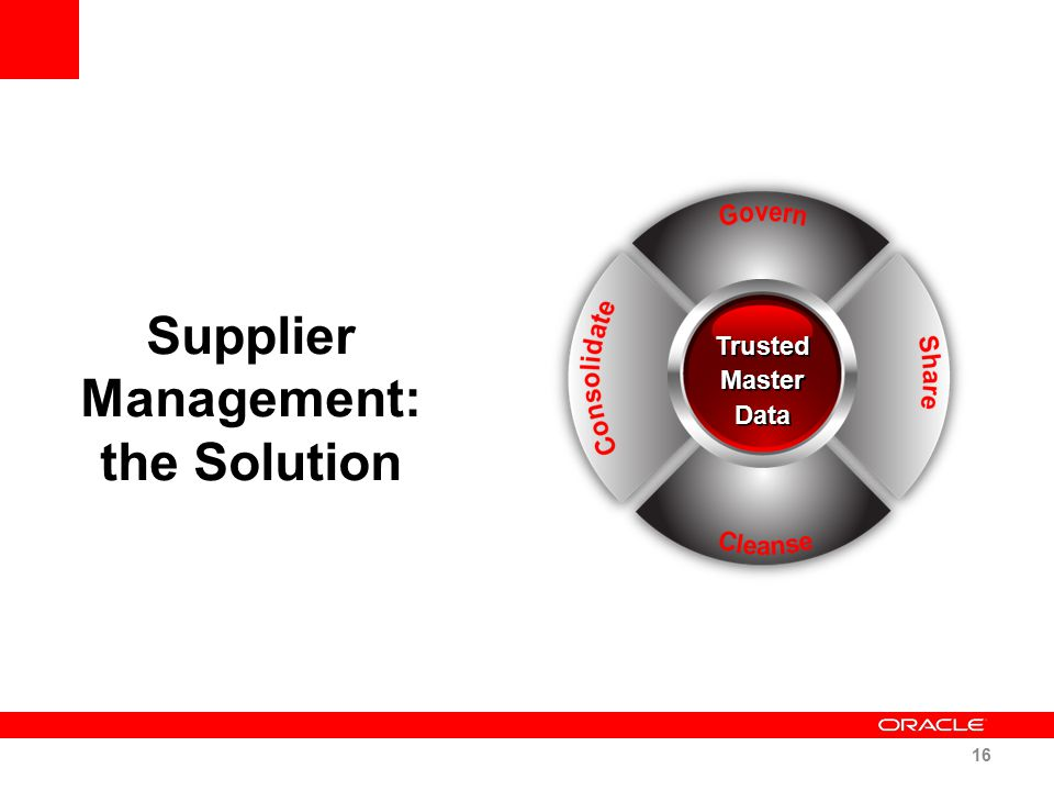 Supplier Management: the Solution