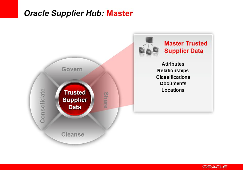Oracle Supplier Hub: Master