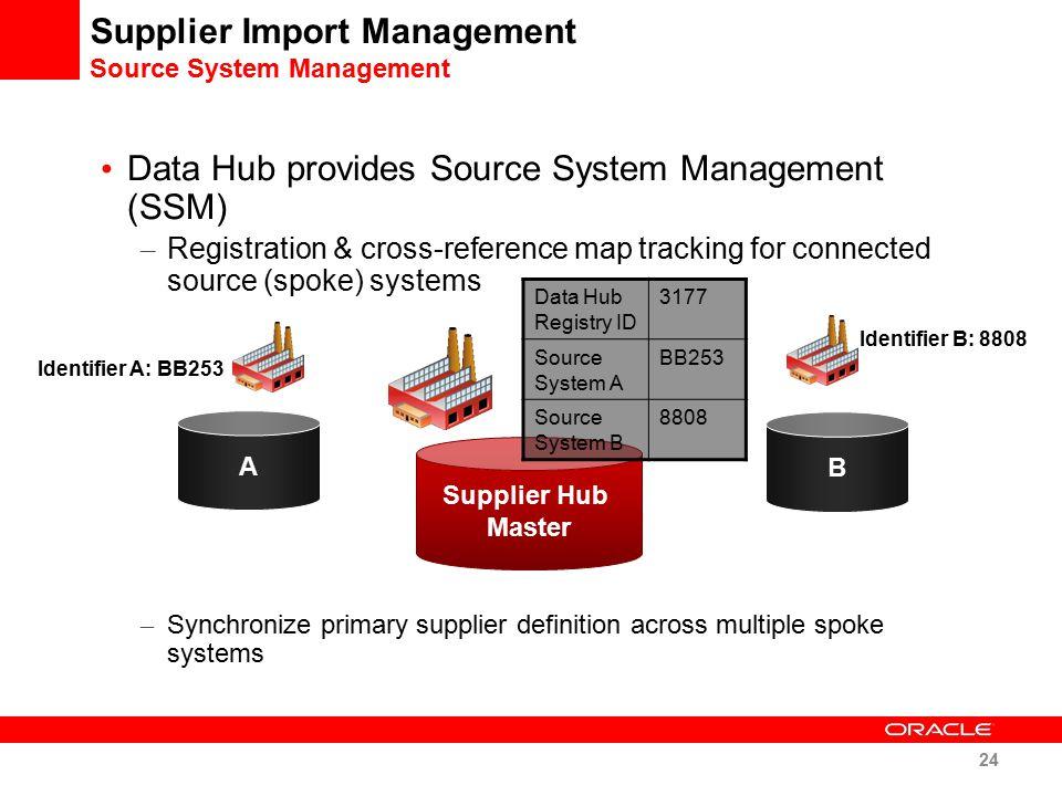 Supplier Import Management Source System Management