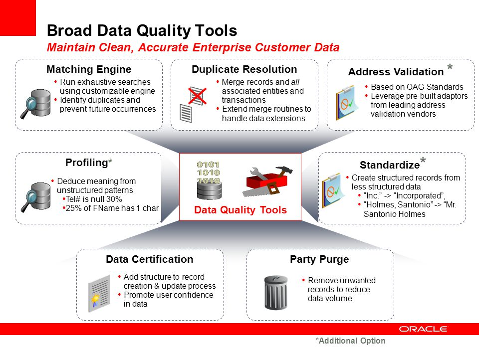 Broad Data Quality Tools Maintain Clean, Accurate Enterprise Customer Data