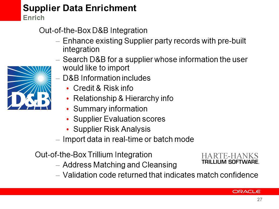 Supplier Data Enrichment Enrich