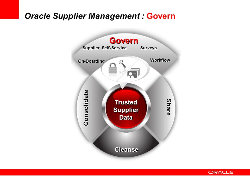 Oracle Supplier Management : Govern
