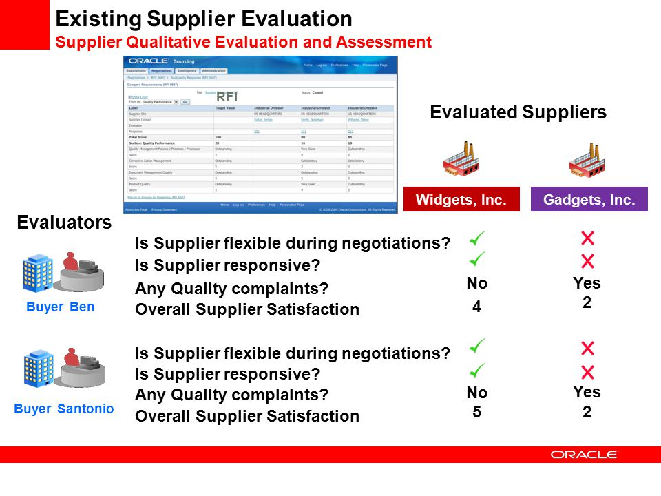 Existing Supplier Evaluation Supplier Qualitative Evaluation and Assessment