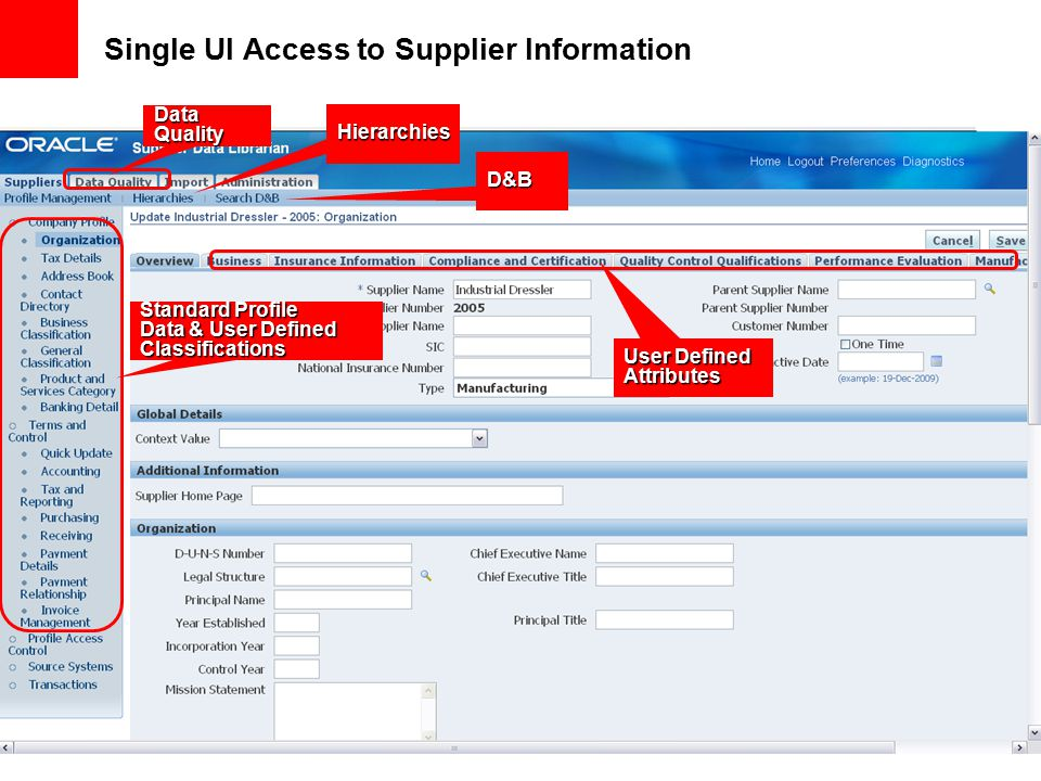 Single UI Access to Supplier Information