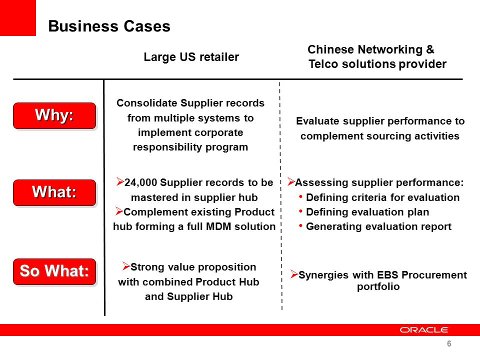 Business Cases Why: What: So What: 6