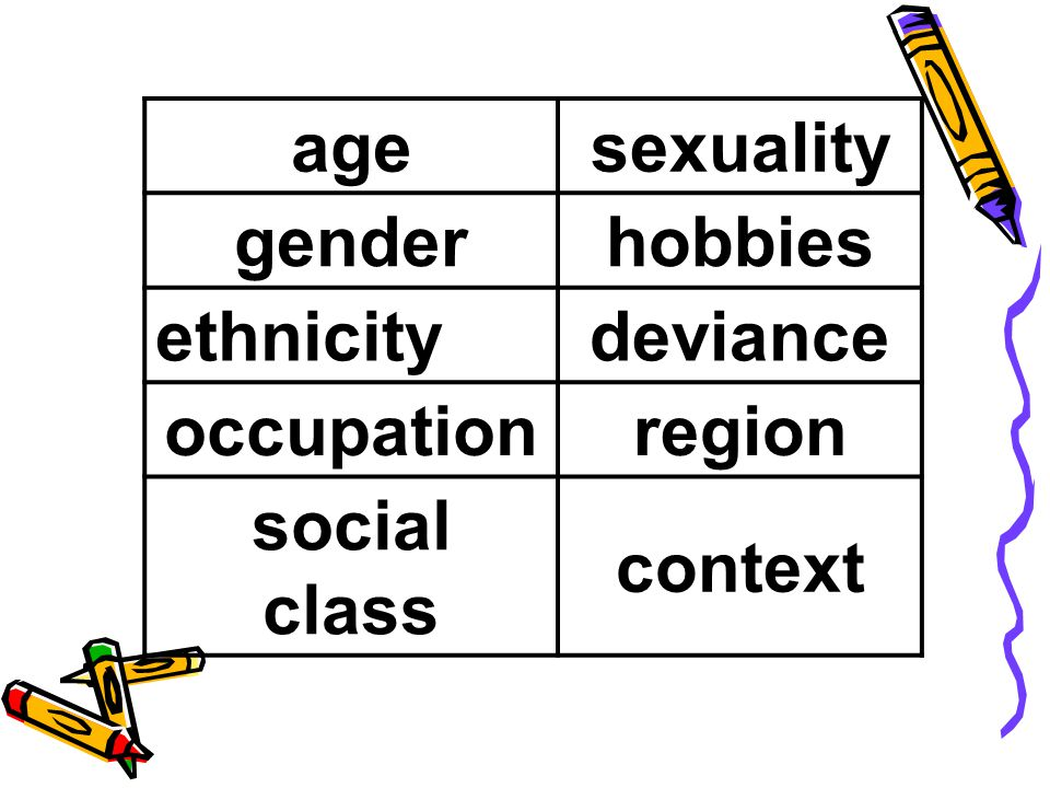 age sexuality gender hobbies ethnicity deviance occupation region social class context
